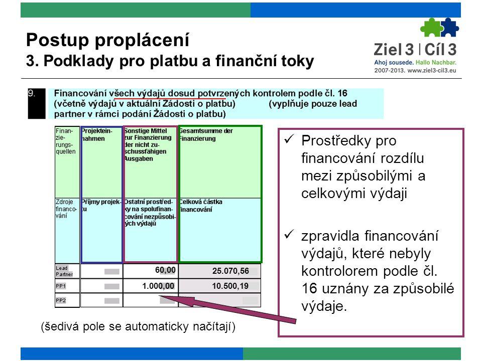 60,00 1.000,00 25.070,56 10.500,19  Prostředky pro financování rozdílu mezi způsobilými a celkovými výdaji  zpravidla financování výdajů, které nebyly kontrolorem podle čl.