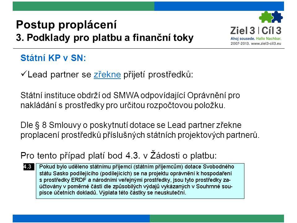 Státní KP v SN:  Lead partner se zřekne přijetí prostředků: Státní instituce obdrží od SMWA odpovídající Oprávnění pro nakládání s prostředky pro určitou rozpočtovou položku.