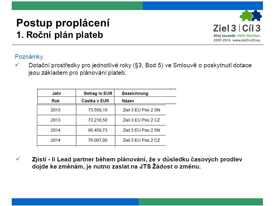 Poznámky  Dotační prostředky pro jednotlivé roky (§3, Bod 5) ve Smlouvě o poskytnutí dotace jsou základem pro plánování plateb.