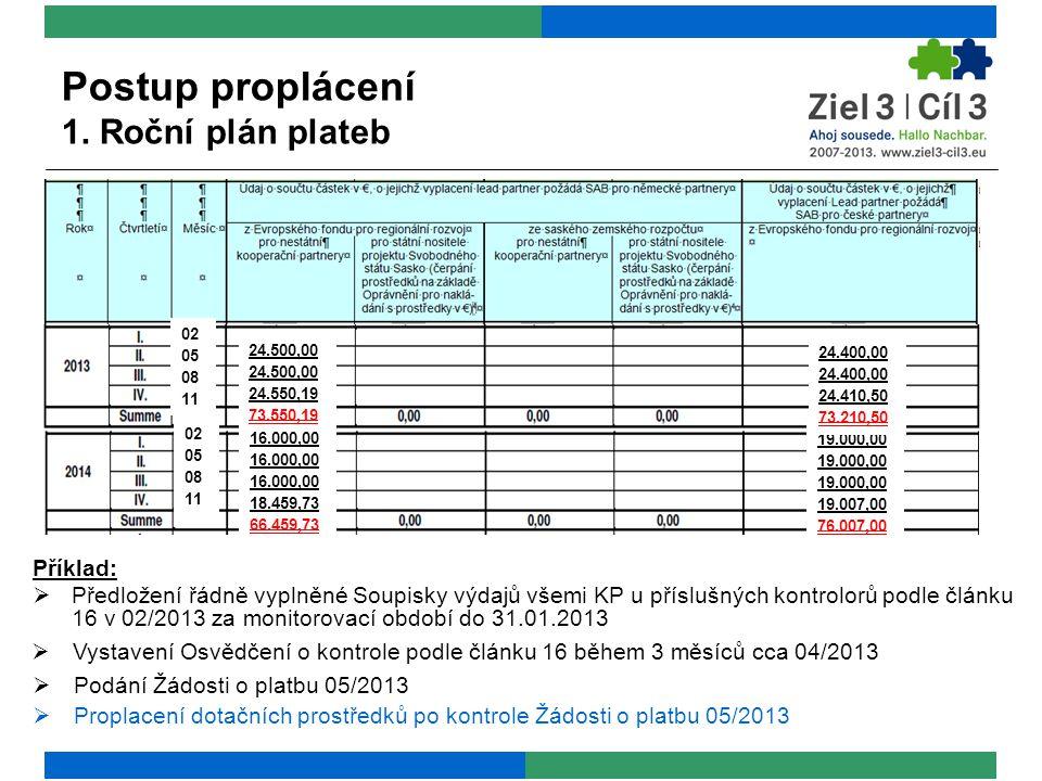  Rozpis částky k výplatě za jednotlivé kooperační partnery 3.) Žádost o platbu Následující údaje jsou povinné: Název Lead partnera : Název Projektového partnera 1 : 7.650,00 8.500,19 Postup proplácení 3.