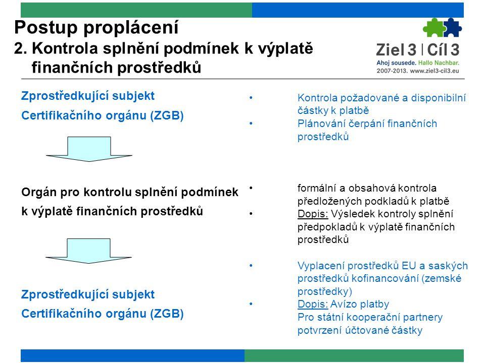 Lead partner v ČR :  L ead partner zmocní Saskou rozvojovou banku dle § 8 Smlouvy o poskytnutí dotace: Dle § 8 Smlouvy o poskytnutí dotace je SAB zmocněna českým Lead partnerem k proplacení národních veřejných prostředků Svobodného státu Sasko přímo příslušným německým partnerům.
