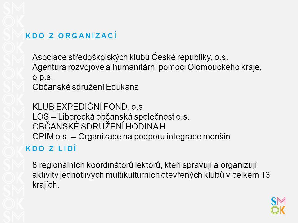 KDO Z ORGANIZACÍ Asociace středoškolských klubů České republiky, o.s. Agentura rozvojové a humanitární pomoci Olomouckého kraje, o.p.s. Občanské sdruž