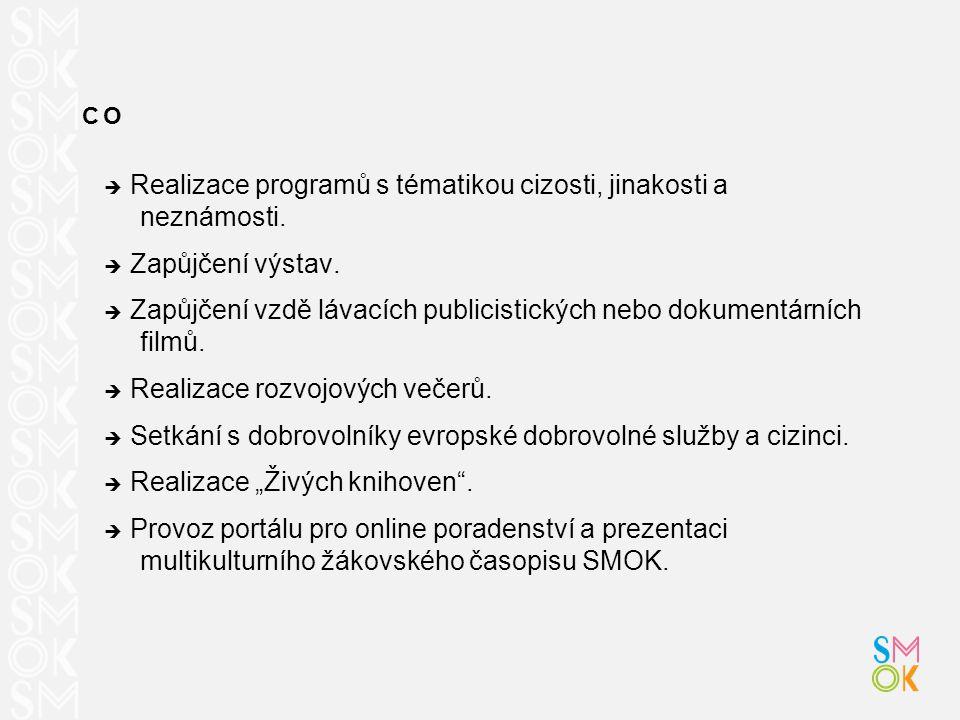 CO  Realizace programů s tématikou cizosti, jinakosti a neznámosti.