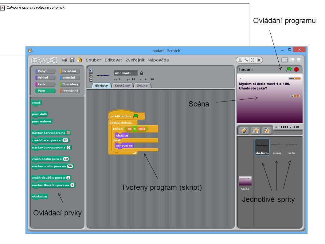 Prostředí Ovládací prvky Tvořený program (skript) Jednotlivé sprity Scéna Ovládání programu