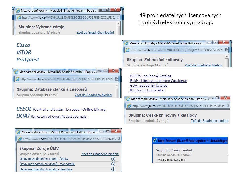 uživatelé knihovny ÚMV (výzkumní pracovníci, profesoři VŠ, studenti), Odborná knihovna MUP, knihovna AAU  brána v české a v anglické verzi  využití - 2012 x 2013