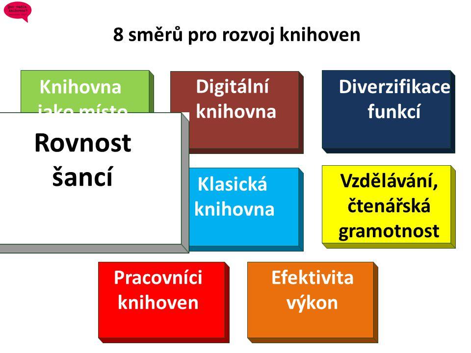 8 směrů pro rozvoj knihoven Diverzifikace funkcí Klasická knihovna Knihovna jako místo Rovnost šancí Vzdělávání, čtenářská gramotnost Pracovníci kniho