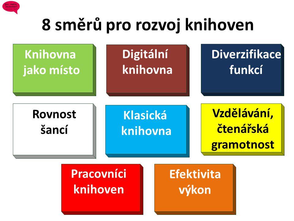 8 směrů pro rozvoj knihoven Digitální knihovna Diverzifikace funkcí Klasická knihovna Knihovna jako místo Rovnost šancí Vzdělávání, čtenářská gramotno