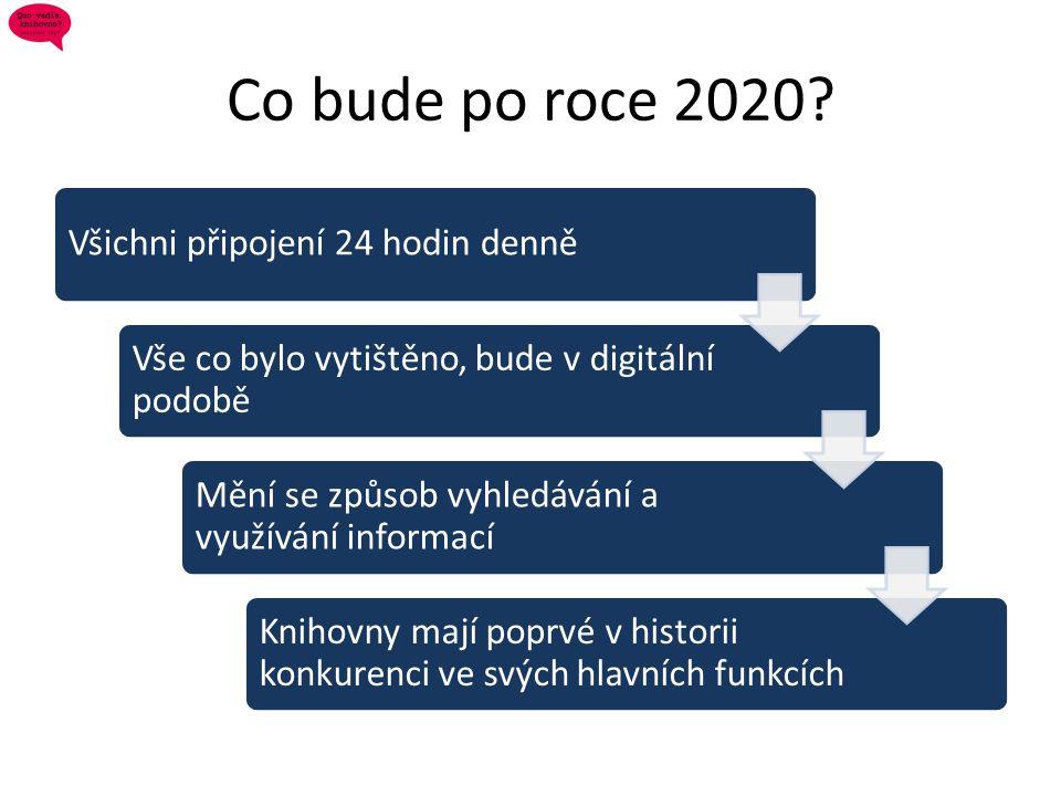 Co bude po roce 2020? Všichni připojení 24 hodin denně Vše co bylo vytištěno, bude v digitální podobě Mění se způsob vyhledávání a využívání informací