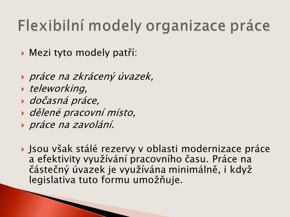  Mezi tyto modely patří:  práce na zkrácený úvazek,  teleworking,  dočasná práce,  dělené pracovní místo,  práce na zavolání.