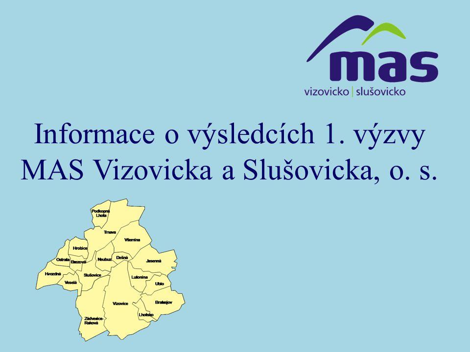 Informace o výsledcích 1. výzvy MAS Vizovicka a Slušovicka, o. s.