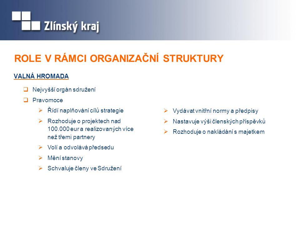 VALNÁ HROMADA ROLE V RÁMCI ORGANIZAČNÍ STRUKTURY  Nejvyšší orgán sdružení  Pravomoce  Řídí naplňování cílů strategie  Rozhoduje o projektech nad 100.000 eur a realizovaných více než třemi partnery  Volí a odvolává předsedu  Mění stanovy  Schvaluje členy ve Sdružení  Vydávat vnitřní normy a předpisy  Nastavuje výši členských příspěvků  Rozhoduje o nakládání s majetkem