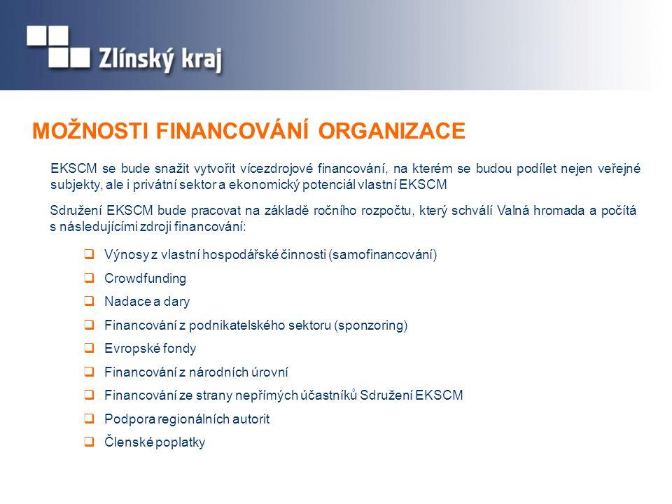 EKSCM se bude snažit vytvořit vícezdrojové financování, na kterém se budou podílet nejen veřejné subjekty, ale i privátní sektor a ekonomický potenciál vlastní EKSCM MOŽNOSTI FINANCOVÁNÍ ORGANIZACE  Výnosy z vlastní hospodářské činnosti (samofinancování)  Crowdfunding  Nadace a dary  Financování z podnikatelského sektoru (sponzoring)  Evropské fondy  Financování z národních úrovní  Financování ze strany nepřímých účastníků Sdružení EKSCM  Podpora regionálních autorit  Členské poplatky Sdružení EKSCM bude pracovat na základě ročního rozpočtu, který schválí Valná hromada a počítá s následujícími zdroji financování: