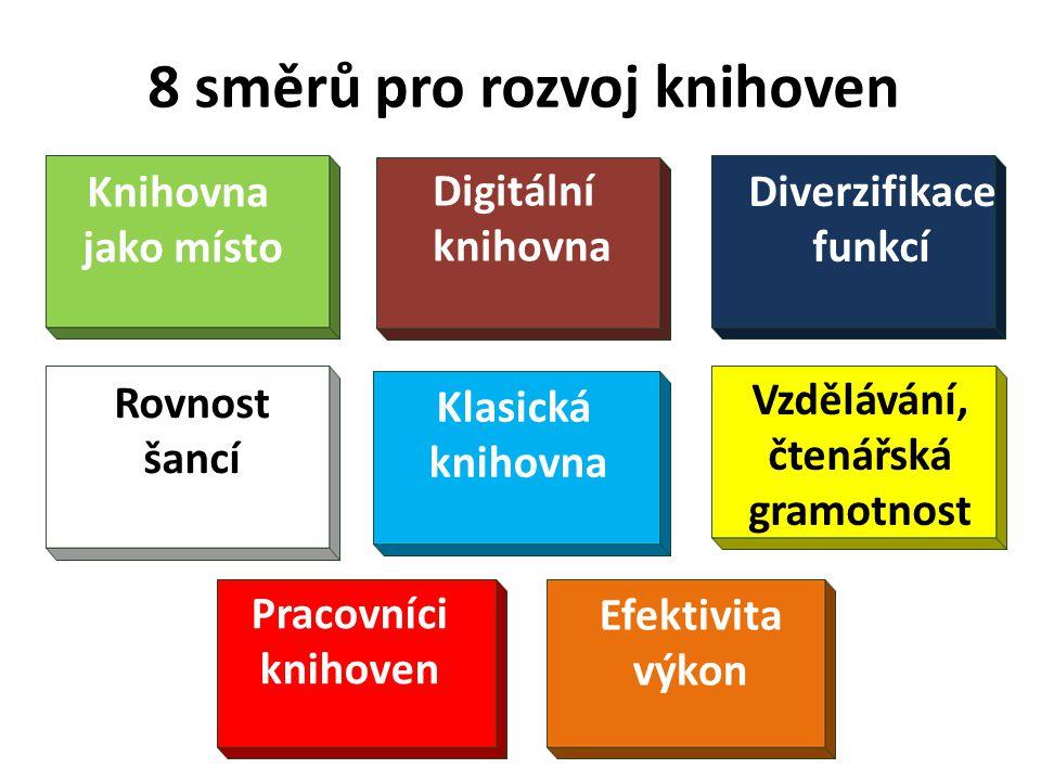 8 směrů pro rozvoj knihoven Digitální knihovna Diverzifikace funkcí Klasická knihovna Knihovna jako místo Rovnost šancí Vzdělávání, čtenářská gramotnost Pracovníci knihoven Efektivita výkon