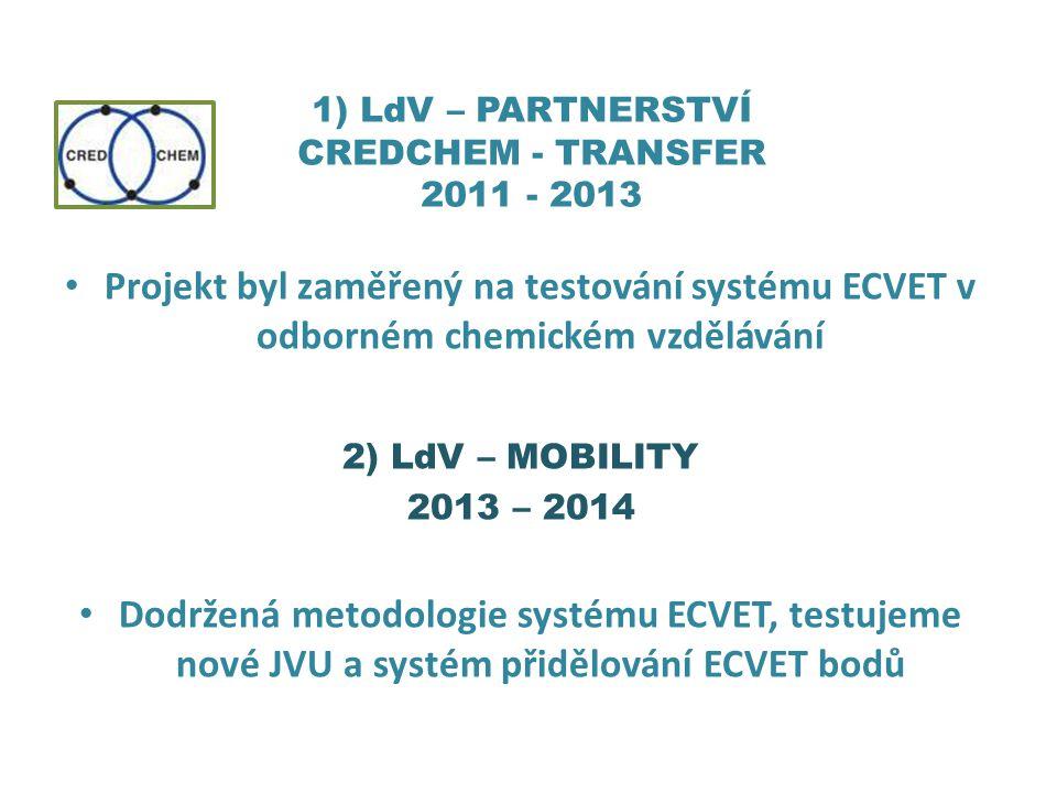 1) LdV – PARTNERSTVÍ CREDCHEM - TRANSFER 2011 - 2013 • Projekt byl zaměřený na testování systému ECVET v odborném chemickém vzdělávání 2) LdV – MOBILI