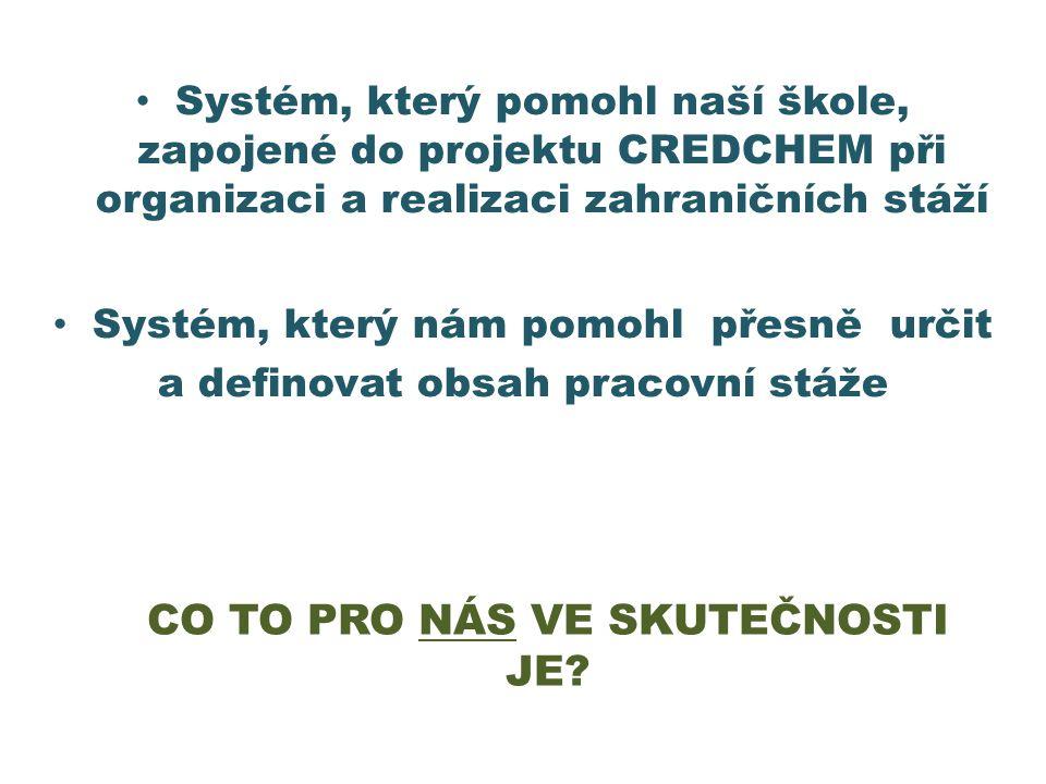 CO TO PRO NÁS VE SKUTEČNOSTI JE? • Systém, který pomohl naší škole, zapojené do projektu CREDCHEM při organizaci a realizaci zahraničních stáží • Syst