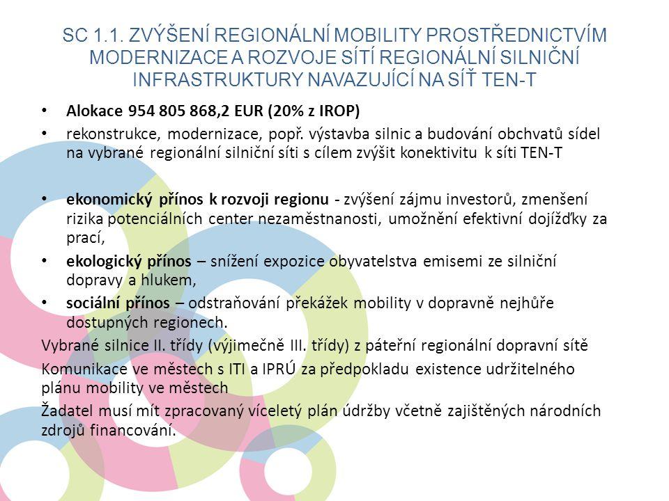 • Alokace 954 805 868,2 EUR (20% z IROP) • rekonstrukce, modernizace, popř. výstavba silnic a budování obchvatů sídel na vybrané regionální silniční s
