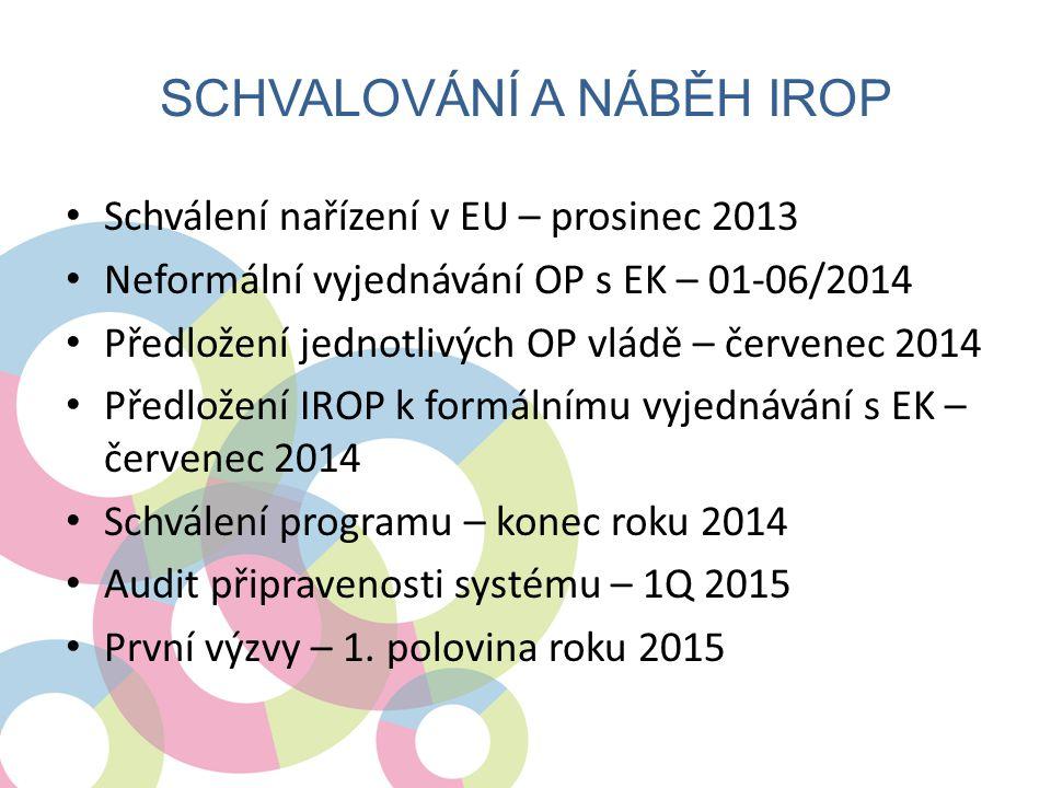 SCHVALOVÁNÍ A NÁBĚH IROP • Schválení nařízení v EU – prosinec 2013 • Neformální vyjednávání OP s EK – 01-06/2014 • Předložení jednotlivých OP vládě –