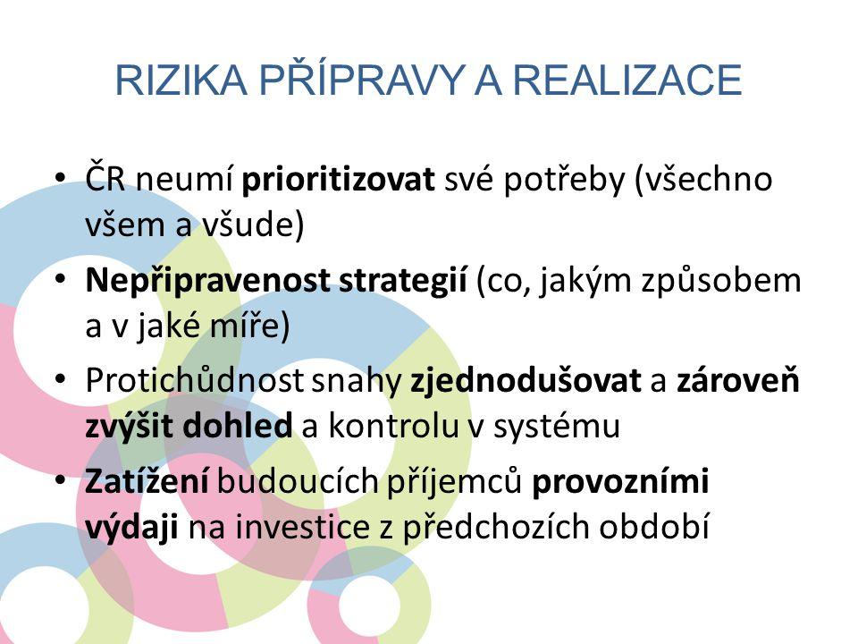 RIZIKA PŘÍPRAVY A REALIZACE • ČR neumí prioritizovat své potřeby (všechno všem a všude) • Nepřipravenost strategií (co, jakým způsobem a v jaké míře)