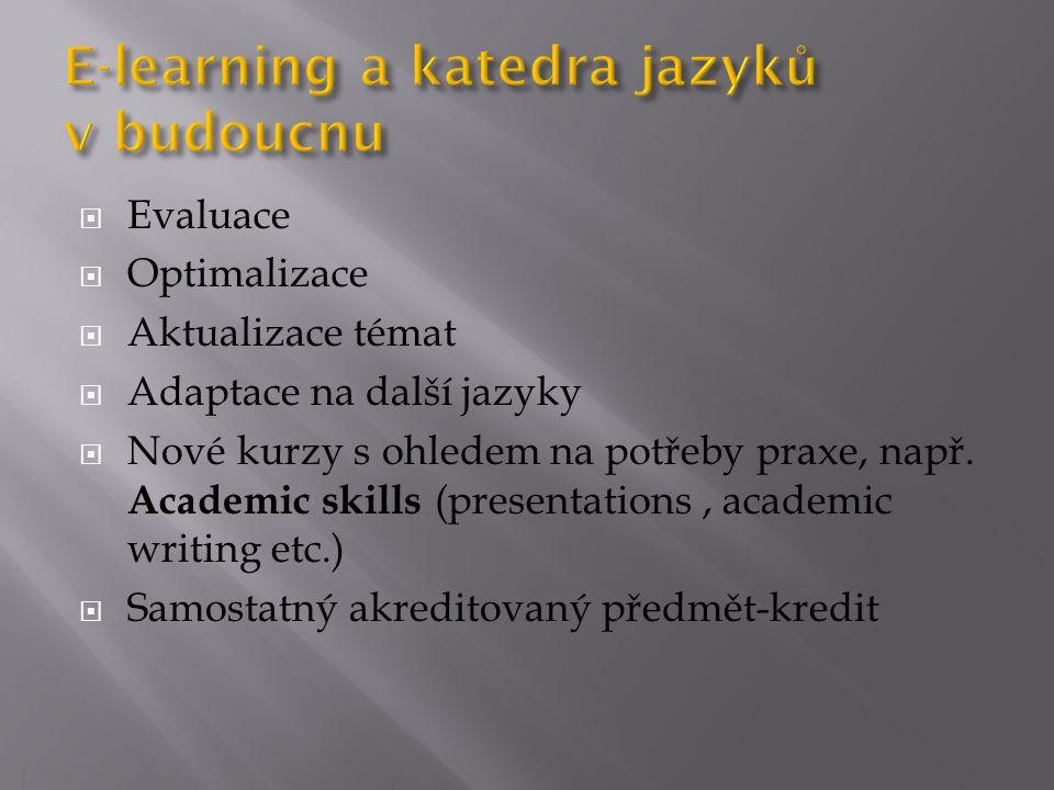  Evaluace  Optimalizace  Aktualizace témat  Adaptace na další jazyky  Nové kurzy s ohledem na potřeby praxe, např. Academic skills (presentations