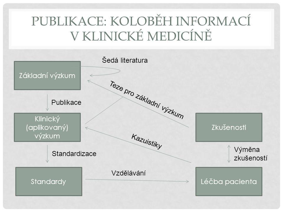 PUBLIKACE: KOLOBĚH INFORMACÍ V KLINICKÉ MEDICÍNĚ Základní výzkum Léčba pacienta Zkušenosti Klinický (aplikovaný) výzkum Kazuistiky Publikace Standardy