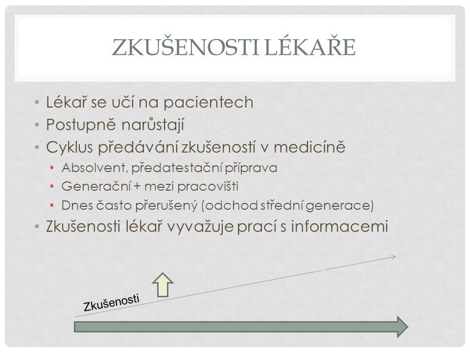 ZKUŠENOSTI LÉKAŘE • Lékař se učí na pacientech • Postupně narůstají • Cyklus předávání zkušeností v medicíně • Absolvent, předatestační příprava • Gen