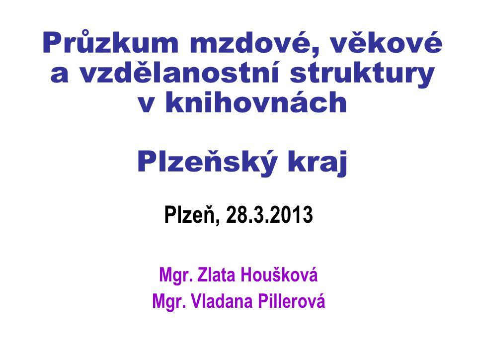 Průzkum mzdové, věkové a vzdělanostní struktury v knihovnách Plzeňský kraj Plzeň, 28.3.2013 Mgr.