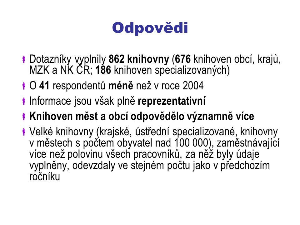 Počítačová gramotnost, srovnání PK vs.