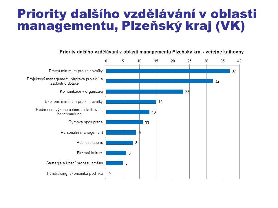 Priority dalšího vzdělávání v oblasti managementu, Plzeňský kraj (VK)