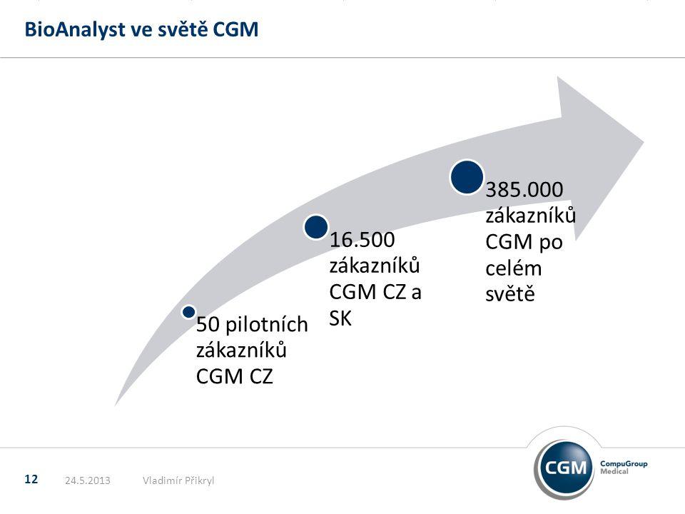 BioAnalyst ve světě CGM 12 24.5.2013Vladimír Přikryl 50 pilotních zákazníků CGM CZ 16.500 zákazníků CGM CZ a SK 385.000 zákazníků CGM po celém světě