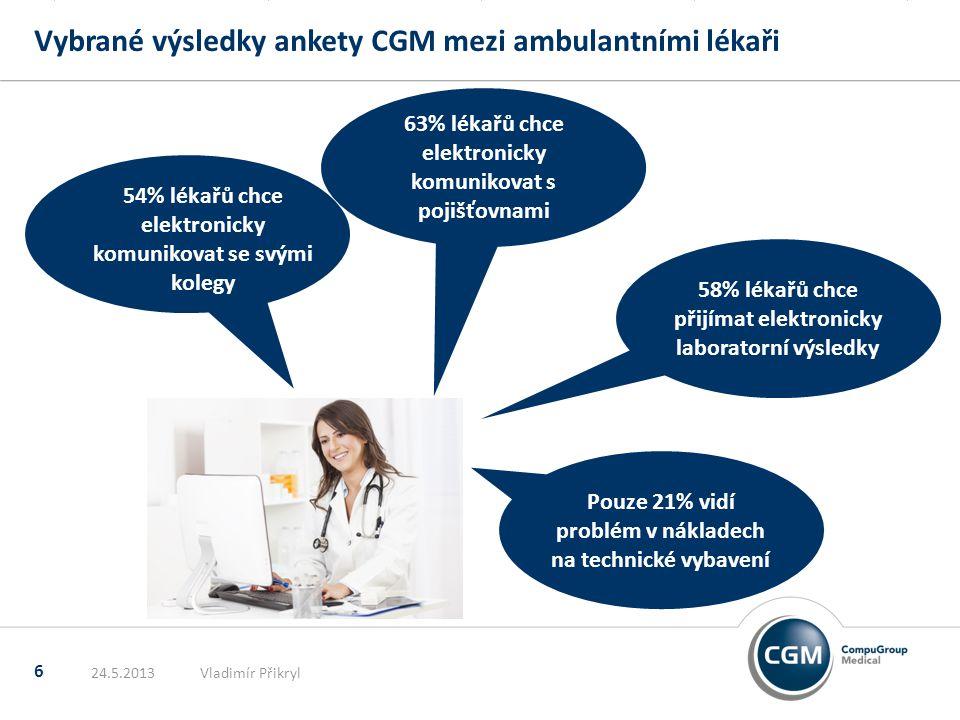 Vybrané výsledky ankety CGM mezi ambulantními lékaři 6 24.5.2013Vladimír Přikryl 63% lékařů chce elektronicky komunikovat s pojišťovnami 58% lékařů chce přijímat elektronicky laboratorní výsledky 54% lékařů chce elektronicky komunikovat se svými kolegy Pouze 21% vidí problém v nákladech na technické vybavení