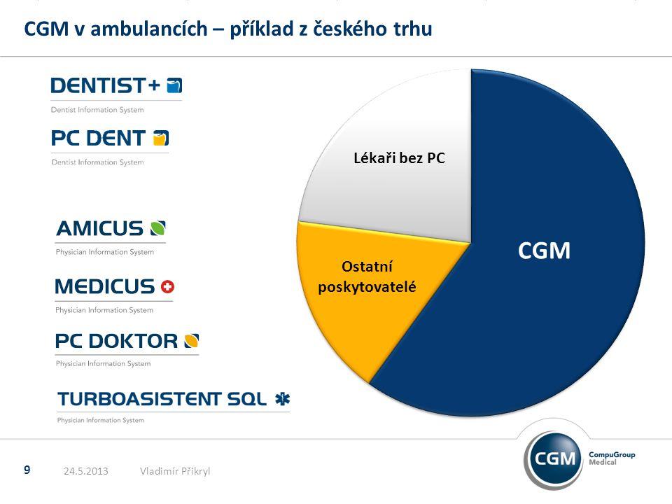 CGM v ambulancích – příklad z českého trhu 9 24.5.2013Vladimír Přikryl