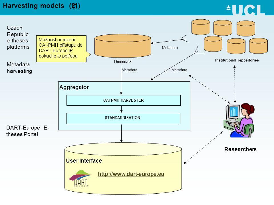 Aggregator OAI-PMH HARVESTER STANDARDISATION User Interface Czech Republic e-theses platforms Theses.cz Institutional repositories Metadata harvesting Researchers http://www.dart-europe.eu Metadata DART-Europe E- theses Portal Metadata Harvesting models(1)(2) Možnost omezení OAI-PMH přístupu do DART-Europe IP, pokud je to potřeba