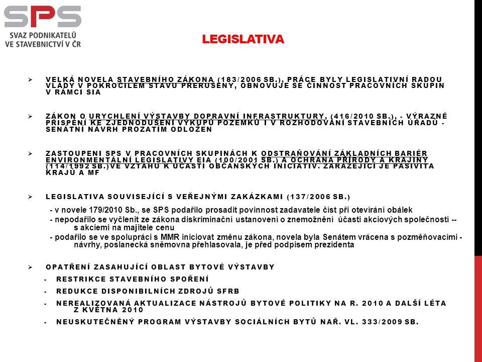 LEGISLATIVA  VELKÁ NOVELA STAVEBNÍHO ZÁKONA (183/2006 SB.), PRÁCE BYLY LEGISLATIVNÍ RADOU VLÁDY V POKROČILÉM STAVU PŘERUŠENY, OBNOVUJE SE ČINNOST PRACOVNÍCH SKUPIN V RÁMCI SIA  ZÁKON O URYCHLENÍ VÝSTAVBY DOPRAVNÍ INFRASTRUKTURY, (416/2010 SB.), - VÝRAZNÉ PŘISPĚNÍ KE ZJEDNODUŠENÍ VÝKUPŮ POZEMKŮ I V ROZHODOVÁNÍ STAVEBNÍCH ÚŘADŮ - SENÁTNÍ NÁVRH PROZATÍM ODLOŽEN  ZASTOUPENI SPS V PRACOVNÍCH SKUPINÁCH K ODSTRAŇOVÁNÍ ZÁKLADNÍCH BARIÉR ENVIRONMENTÁLNÍ LEGISLATIVY EIA (100/2001 SB.) A OCHRANA PŘÍRODY A KRAJINY (114/1992 SB.)VE VZTAHU K ÚČASTI OBČANSKÝCH INICIATIV.