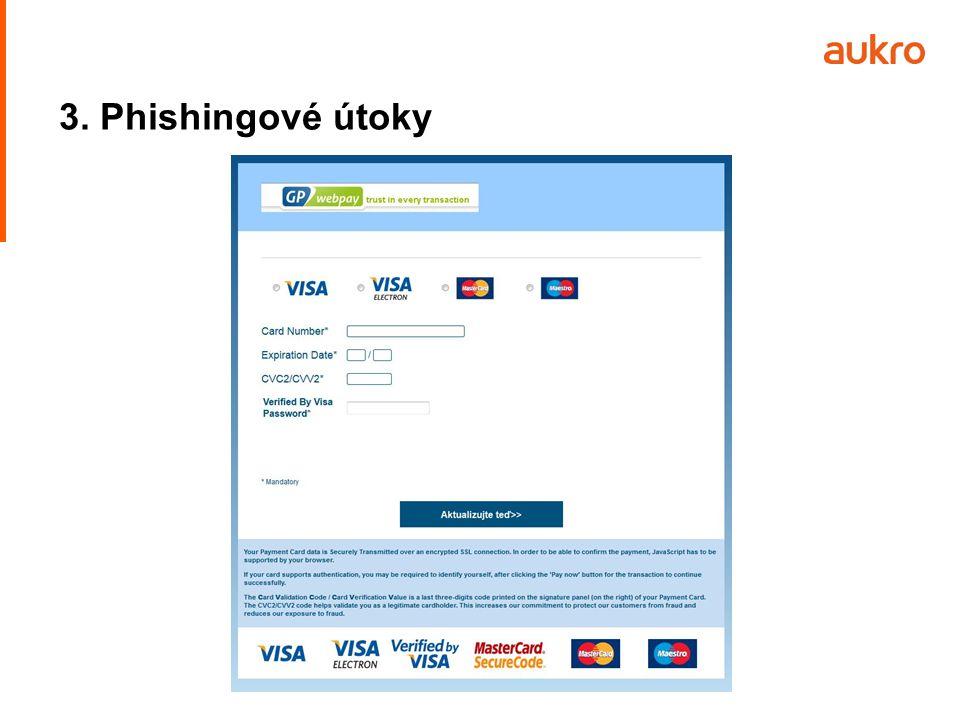 3. Phishingové útoky