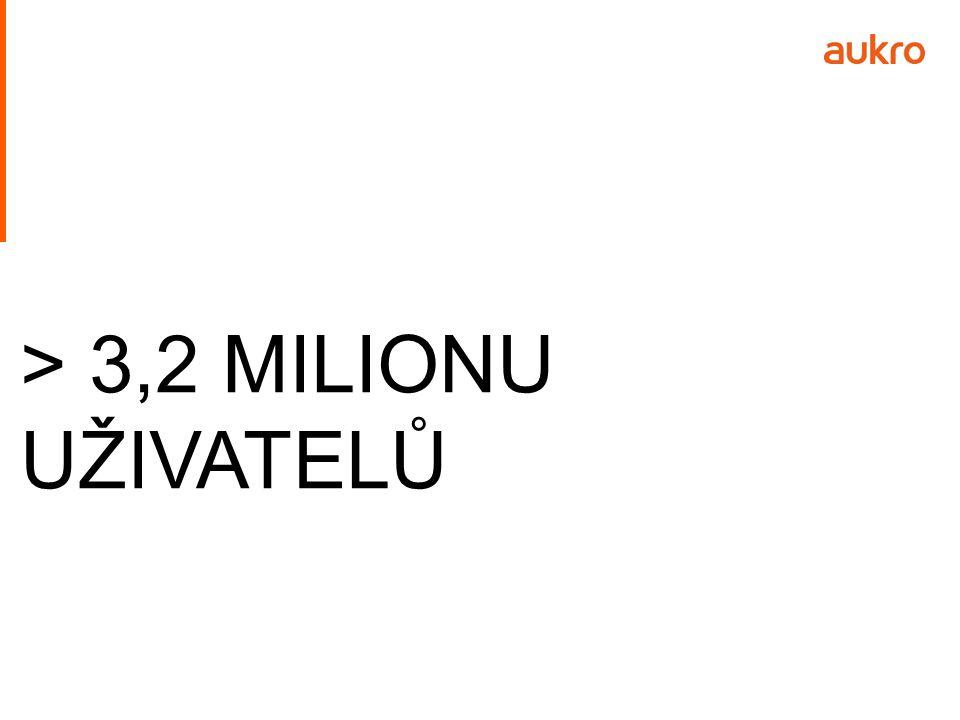 > 3,2 MILIONU UŽIVATELŮ