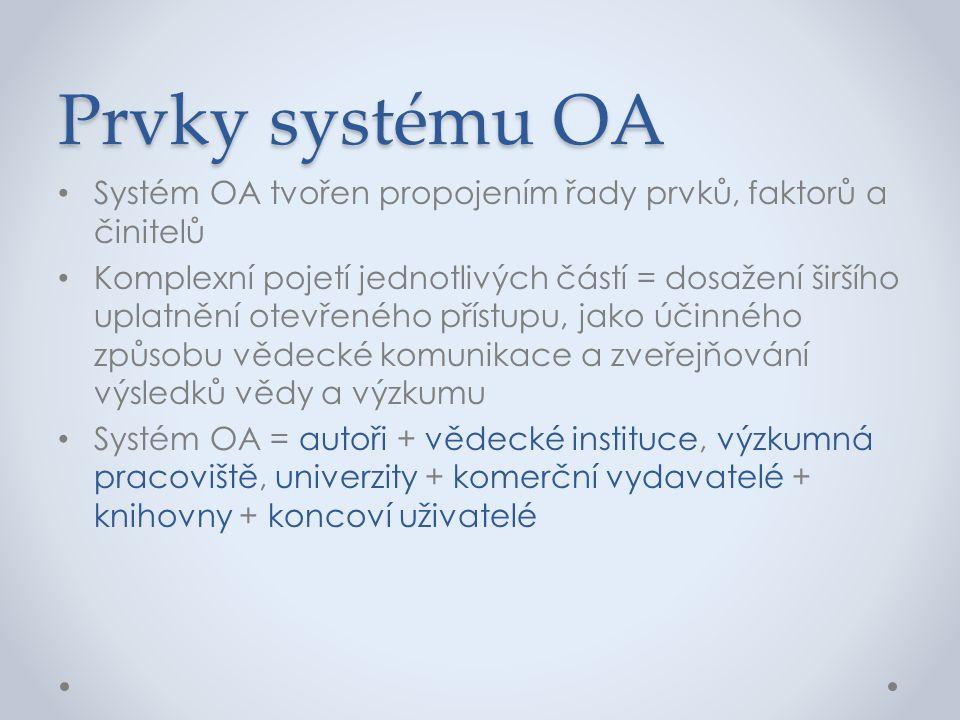 Prvky systému OA • Systém OA tvořen propojením řady prvků, faktorů a činitelů • Komplexní pojetí jednotlivých částí = dosažení širšího uplatnění otevř