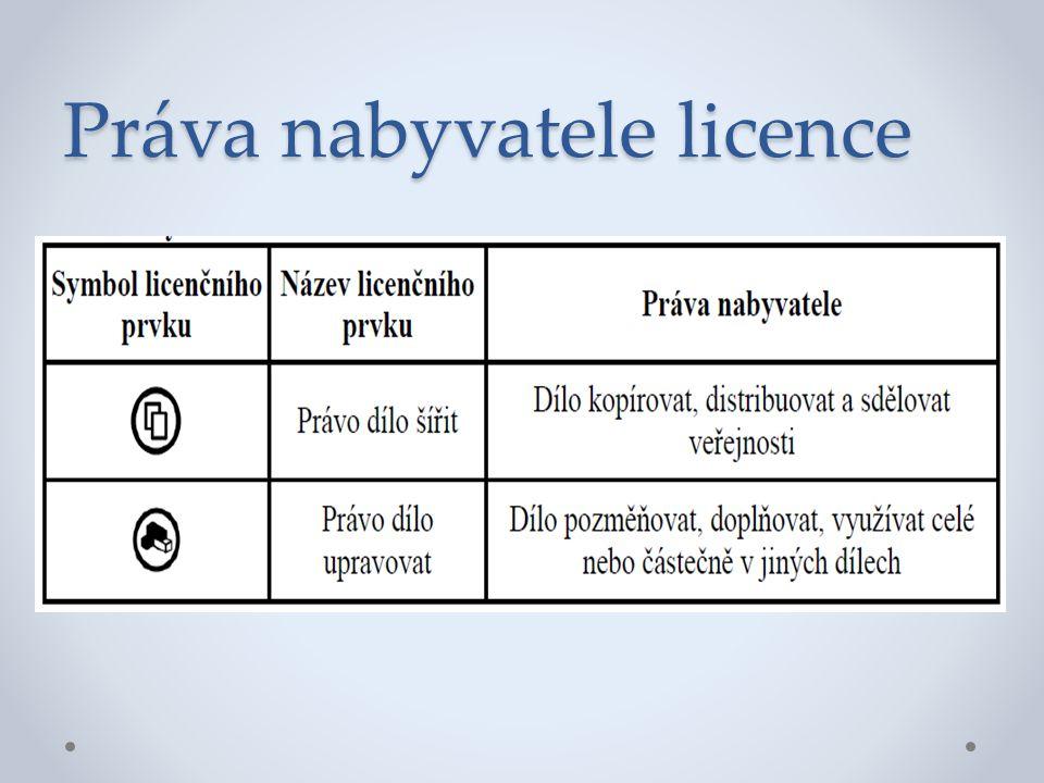 Práva nabyvatele licence