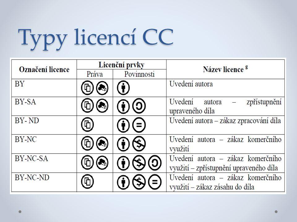 Typy licencí CC