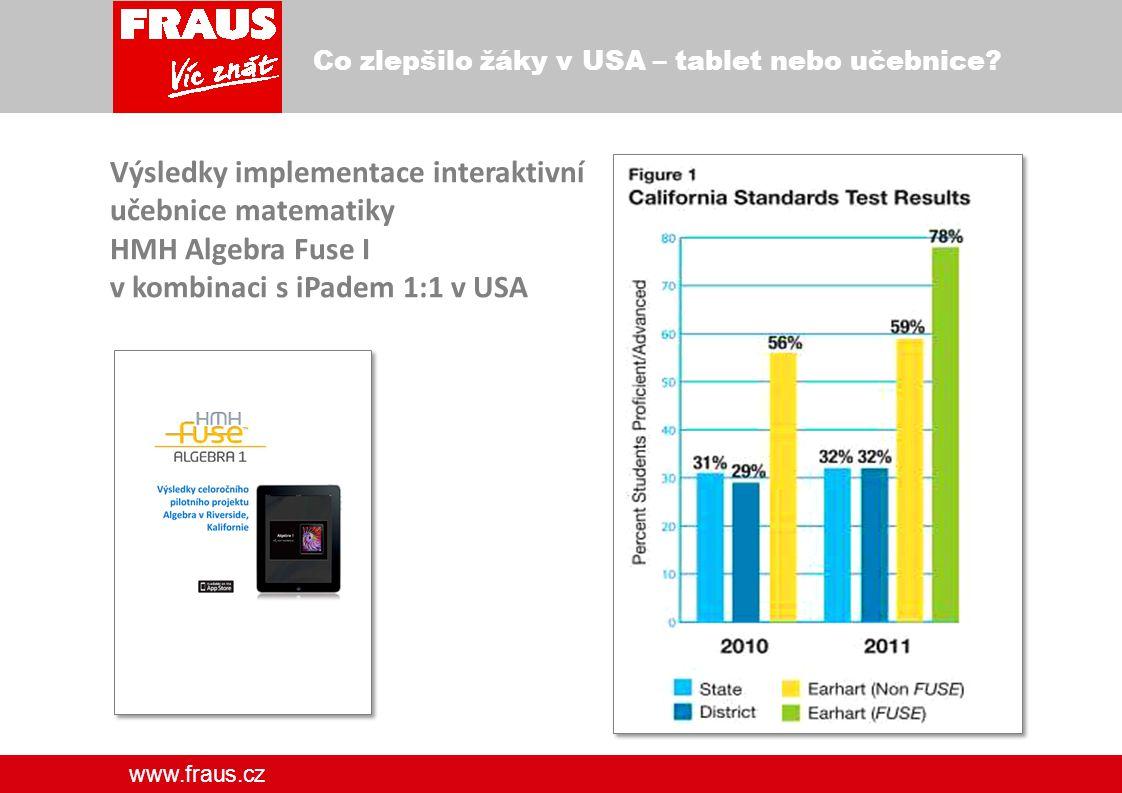 www.fraus.cz Je implementace ICT to samé co nákup HW .