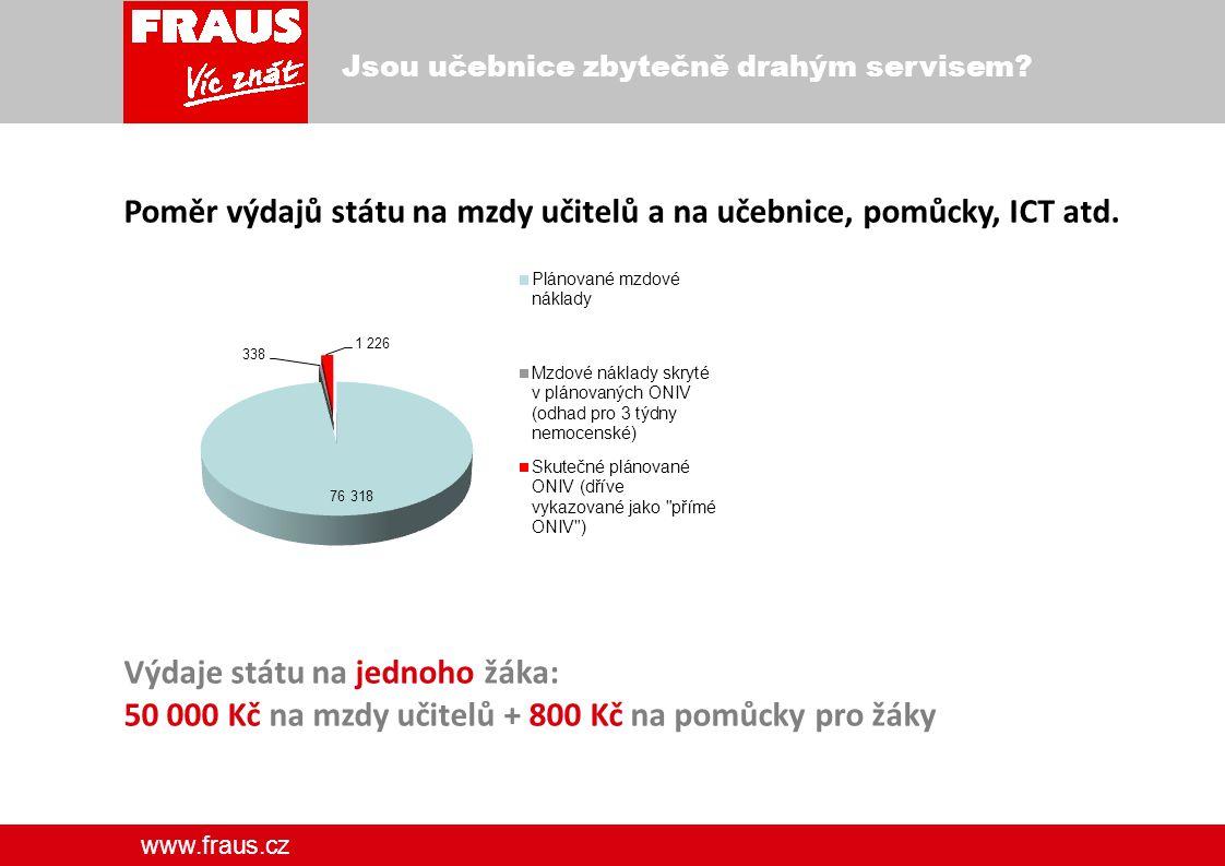 www.fraus.cz Jsou učebnice zbytečně drahým servisem.