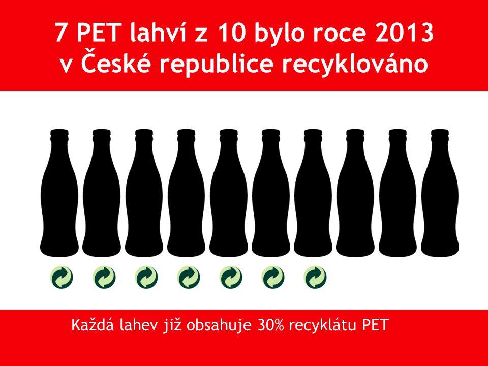 Každá lahev již obsahuje 30% recyklátu PET 7 PET lahví z 10 bylo roce 2013 v České republice recyklováno