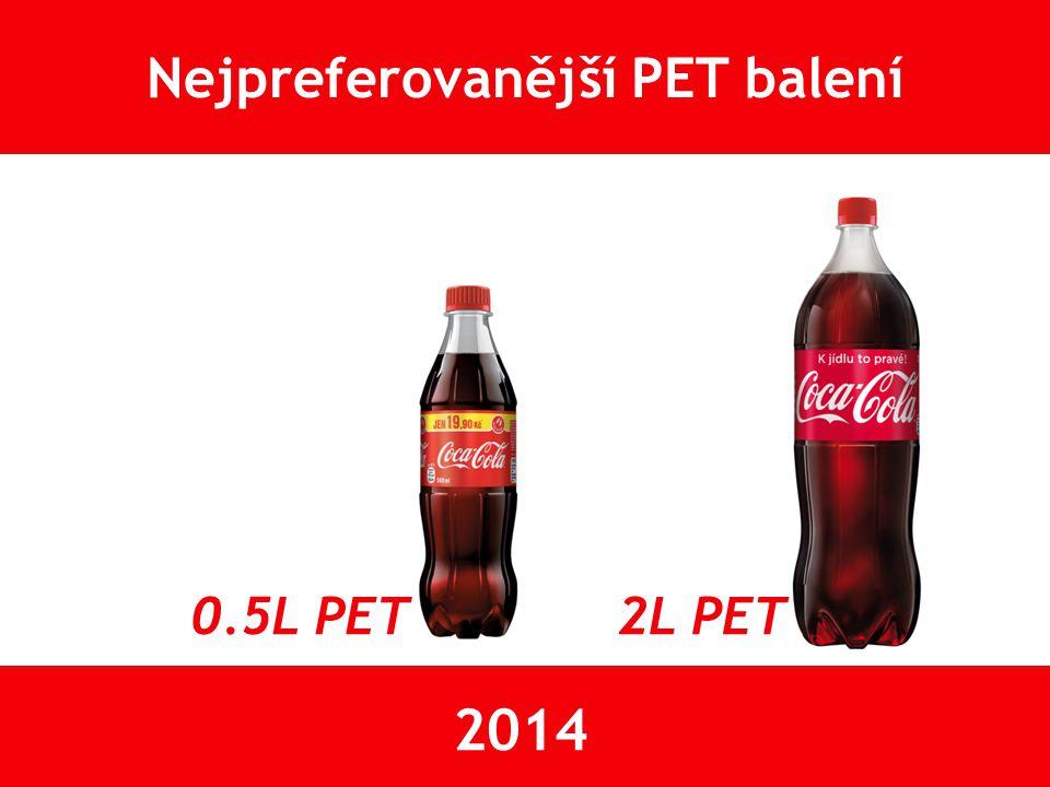 0.5L PET Nejprodávanější 2L balení 2014