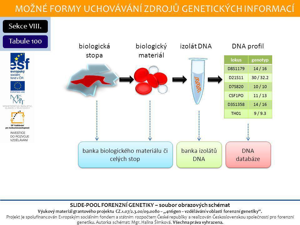 MOŽNÉ FORMY UCHOVÁVÁNÍ ZDROJŮ GENETICKÝCH INFORMACÍ Sekce VIII.