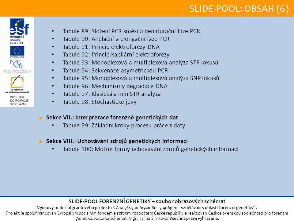 """SLIDE-POOL: OBSAH (6) • Tabule 89: Složení PCR směsi a denaturační fáze PCR • Tabule 90: Anelační a elongační fáze PCR • Tabule 91: Princip elektroforézy DNA • Tabule 92: Princip kapilární elektroforézy • Tabule 93: Monoplexová a multiplexová analýza STR lokusů • Tabule 94: Sekvenace asymetrickou PCR • Tabule 95: Monoplexová a multiplexová analýza SNP lokusů • Tabule 96: Mechanismy degradace DNA • Tabule 97: Klasická a miniSTR analýza • Tabule 98: Stochastické jevy Sekce VII.: Interpretace forenzně genetických dat • Tabule 99: Základní kroky procesu práce s daty Sekce VIII.: Uchovávání zdrojů genetických informací • Tabule 100: Možné formy uchovávání zdrojů genetických informací SLIDE-POOL FORENZNÍ GENETIKY – soubor obrazových schémat Výukový materiál grantového projektu CZ.1.07/2.3.00/09.0080 – """"4n6gen – vzdělávání v oblasti forenzní genetiky ."""