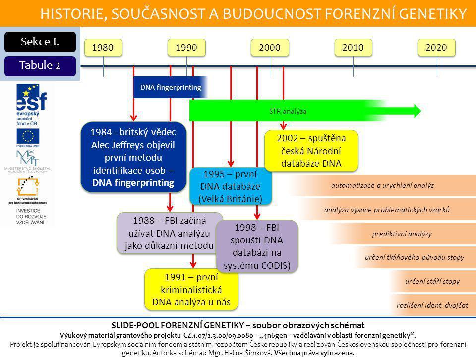 HISTORIE, SOUČASNOST A BUDOUCNOST FORENZNÍ GENETIKY Sekce I.