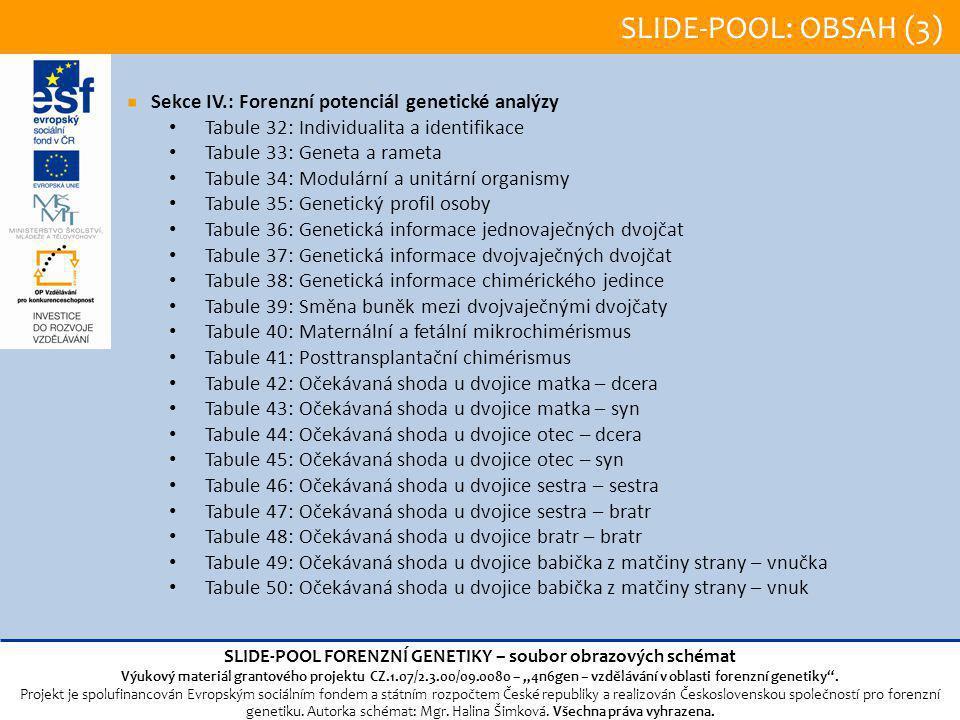 """SLIDE-POOL: OBSAH (3) Sekce IV.: Forenzní potenciál genetické analýzy • Tabule 32: Individualita a identifikace • Tabule 33: Geneta a rameta • Tabule 34: Modulární a unitární organismy • Tabule 35: Genetický profil osoby • Tabule 36: Genetická informace jednovaječných dvojčat • Tabule 37: Genetická informace dvojvaječných dvojčat • Tabule 38: Genetická informace chimérického jedince • Tabule 39: Směna buněk mezi dvojvaječnými dvojčaty • Tabule 40: Maternální a fetální mikrochimérismus • Tabule 41: Posttransplantační chimérismus • Tabule 42: Očekávaná shoda u dvojice matka – dcera • Tabule 43: Očekávaná shoda u dvojice matka – syn • Tabule 44: Očekávaná shoda u dvojice otec – dcera • Tabule 45: Očekávaná shoda u dvojice otec – syn • Tabule 46: Očekávaná shoda u dvojice sestra – sestra • Tabule 47: Očekávaná shoda u dvojice sestra – bratr • Tabule 48: Očekávaná shoda u dvojice bratr – bratr • Tabule 49: Očekávaná shoda u dvojice babička z matčiny strany – vnučka • Tabule 50: Očekávaná shoda u dvojice babička z matčiny strany – vnuk SLIDE-POOL FORENZNÍ GENETIKY – soubor obrazových schémat Výukový materiál grantového projektu CZ.1.07/2.3.00/09.0080 – """"4n6gen – vzdělávání v oblasti forenzní genetiky ."""
