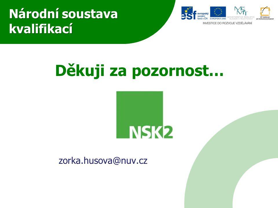 Národní soustava kvalifikací Děkuji za pozornost… zorka.husova@nuv.cz