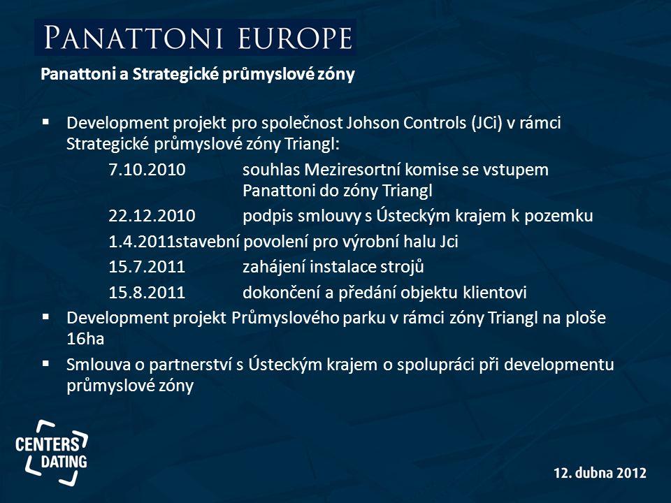 Panattoni a Strategické průmyslové zóny  Development projekt pro společnost Johson Controls (JCi) v rámci Strategické průmyslové zóny Triangl: 7.10.2