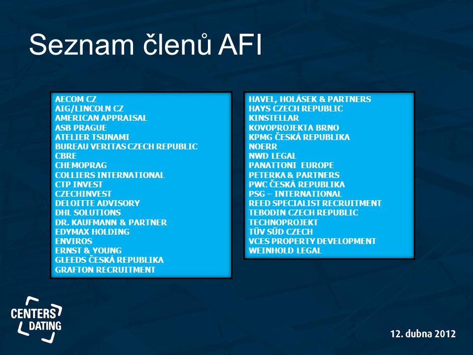 Seznam členů AFI AECOM CZ AIG/LINCOLN CZ AMERICAN APPRAISAL ASB PRAGUE ATELIER TSUNAMI BUREAU VERITAS CZECH REPUBLIC CBRE CHEMOPRAG COLLIERS INTERNATIONAL CTP INVEST CZECHINVEST DELOITTE ADVISORY DHL SOLUTIONS DR.