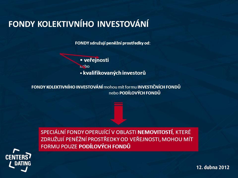 FONDY sdružují peněžní prostředky od: • veřejnosti nebo • kvalifikovaných investorů SPECIÁLNÍ FONDY OPERUJÍCÍ V OBLASTI NEMOVITOSTÍ, KTERÉ ZDRUŽUJÍ PENĚŽNÍ PROSTŘEDKY OD VEŘEJNOSTI, MOHOU MÍT FORMU POUZE PODÍLOVÝCH FONDŮ FONDY KOLEKTIVNÍHO INVESTOVÁNÍ mohou mít formu INVESTIČNÍCH FONDŮ nebo PODÍLOVÝCH FONDŮ FONDY KOLEKTIVNÍHO INVESTOVÁNÍ